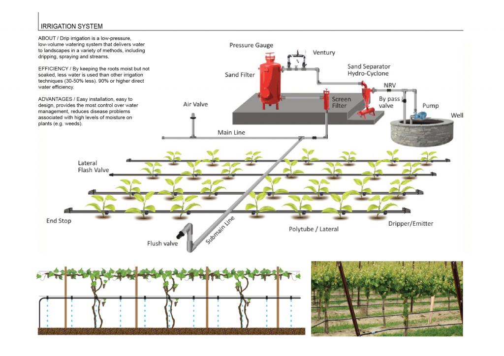 Desk-Crit_Irrigation System